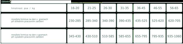 dvkovn---active cz  600x
